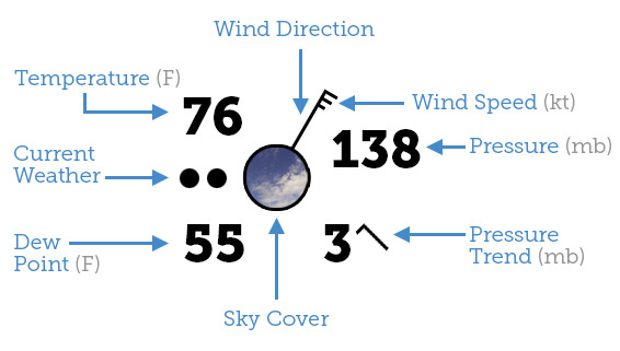 Weather Map Key Weather Fronts