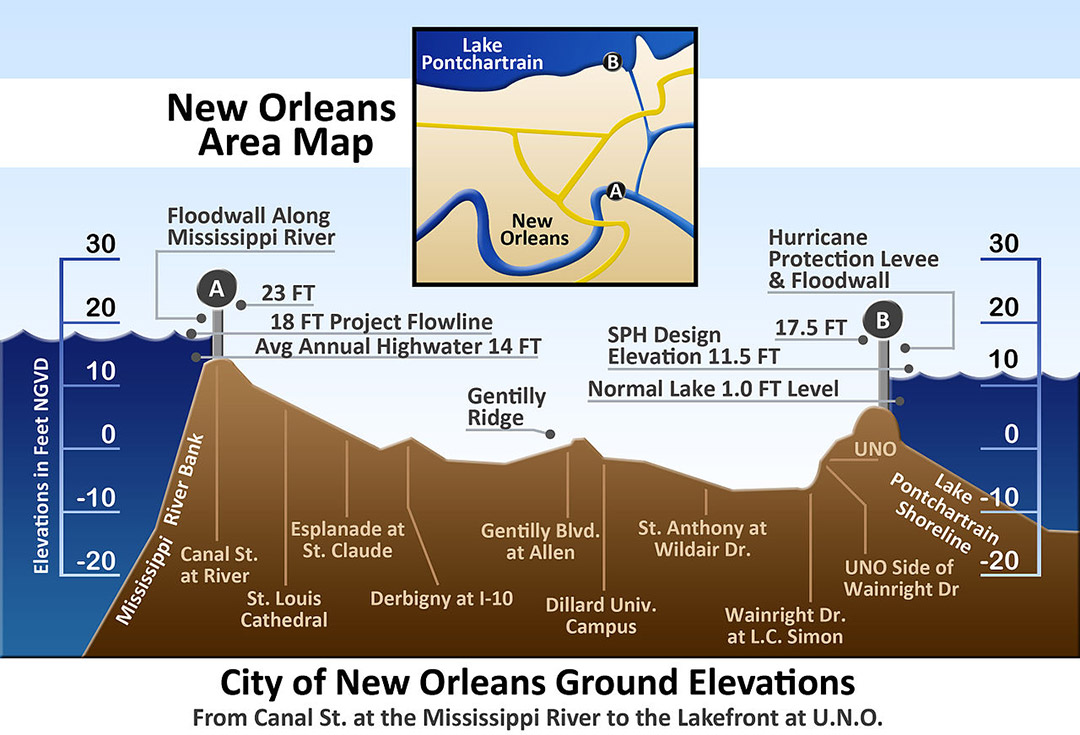 New Orleans Elevation  What Can We Learn From Hurricane